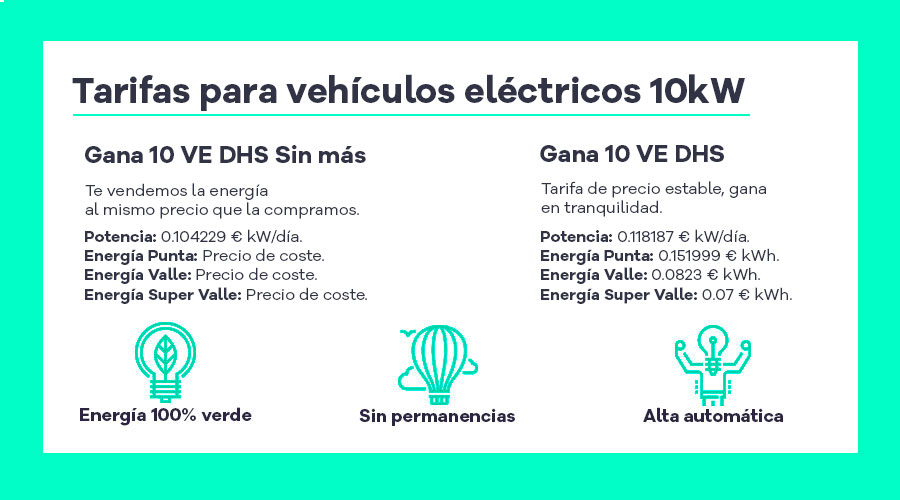 tarifas-coches-eléctricos