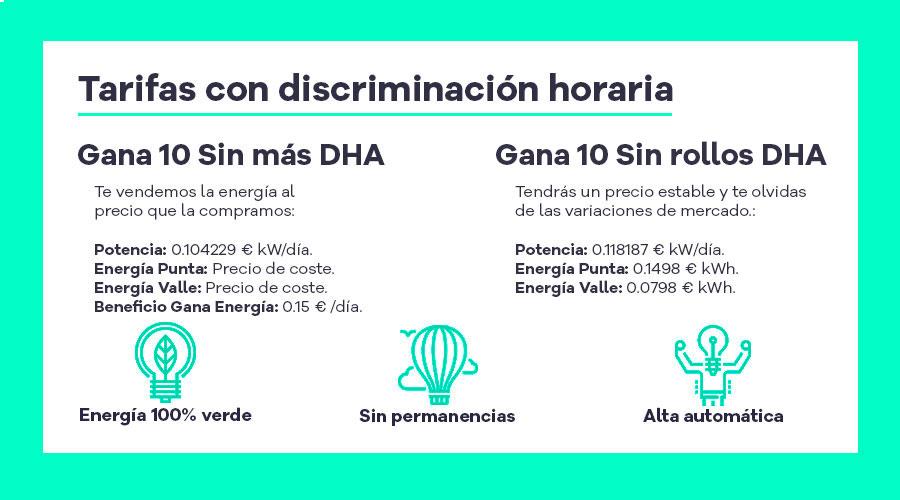 tarifas con discriminación horaria
